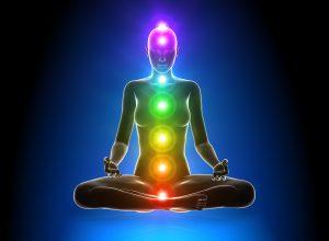 7 Chakra System - Fertility Yoga Meditation